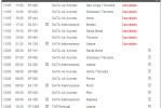 SATA sagt auch heute alle Azoren-Flüge ab